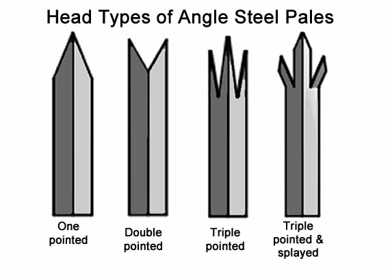 Four head types of angle iron pales include one pointed, double pointed, triples pointed and triple pointed & splayed