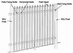 A palisade fencing plan to indicate fence components