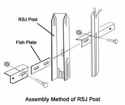 A plan of assembly method of palisade fencing with rsj post
