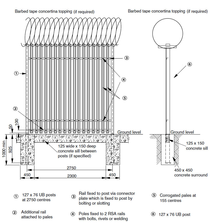 Security Steel Palisade Fences and Gates in Corrugated Pales - SP Fence